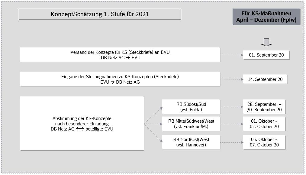 Fahrplanjahr 2019 (KS)