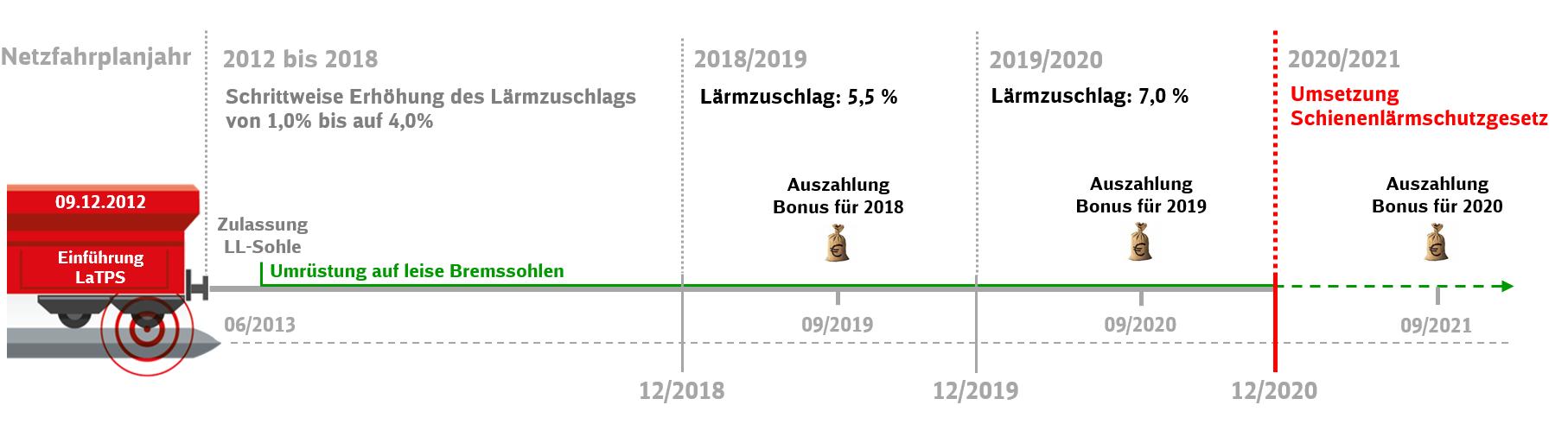 kreislauf_netz_neu_2018