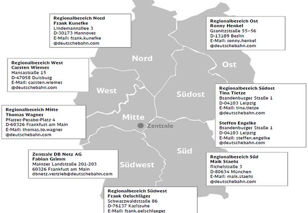 Ansprechpartner Regionalbereiche