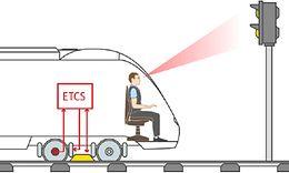 Grafik ETCS-L0